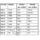 Komputer Fanless Intel Core i7-4765T 2.00GHz 8GB SSD 240GB Delta-NUC10-i7-SSD240 9-24VDC Intel AMT vPRO